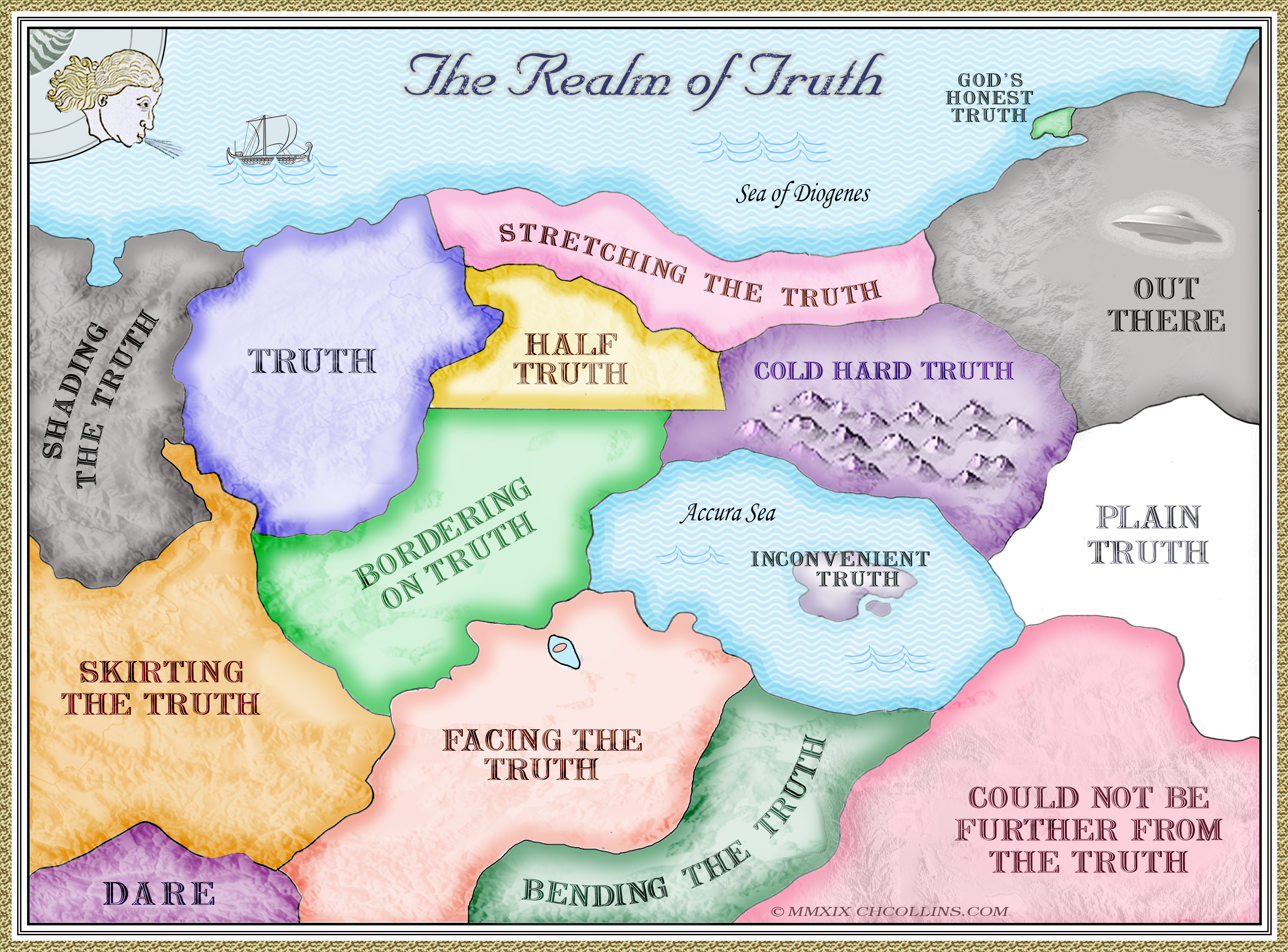 The Realm of Truth, a Map by Craig H Collins